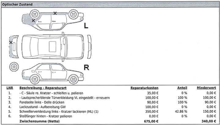 Protokoll zur Leasing Rückgabe bei Mercedes-Benz